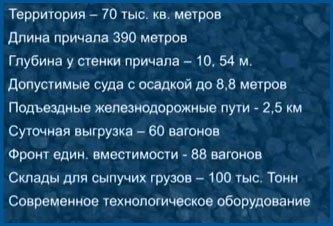 Базовые характеристики «Терминала Астафьева»